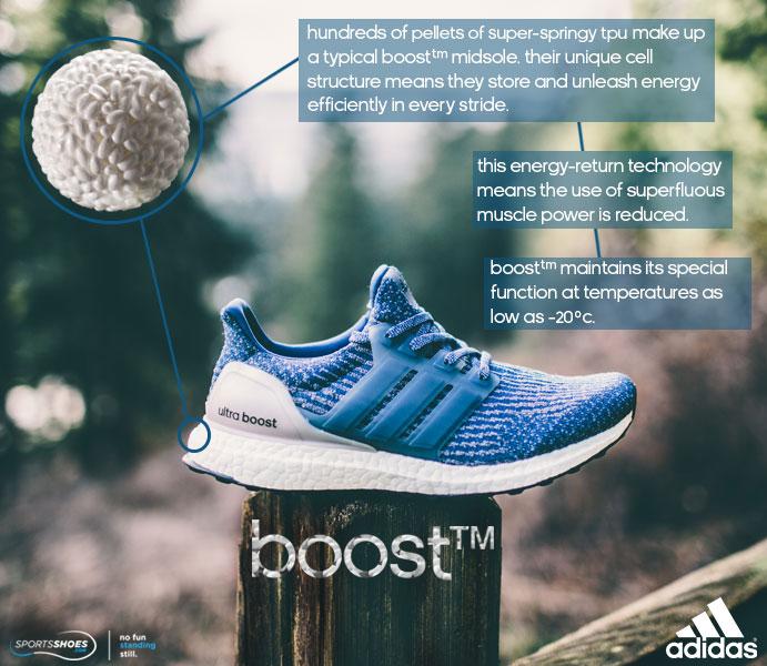 Adidas UltraBOOST Running Shoes - SS18