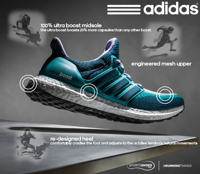 Adidas Ultra Boost For Running