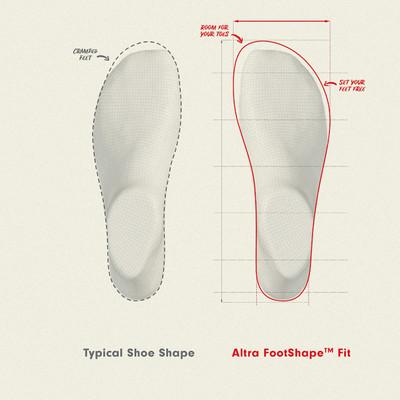 Altra Paradigm 4.5 Women's Running Shoes - SS20