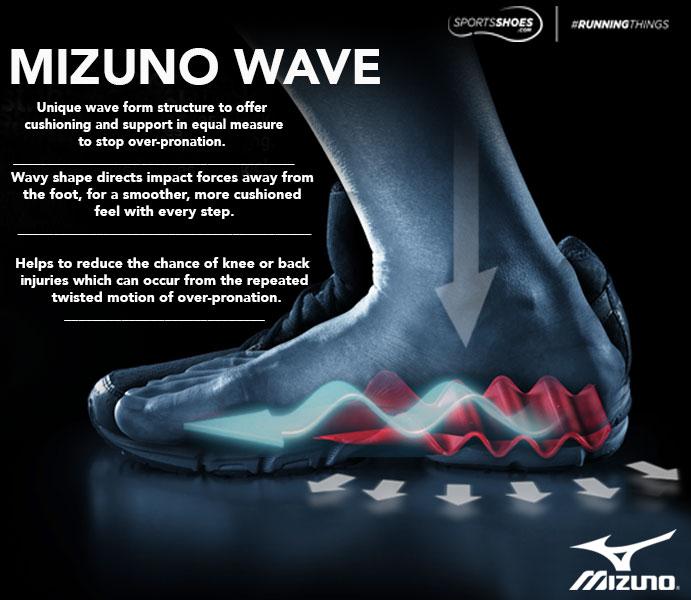 Mizuno Wave Hurricane 2 Women's Indoor Court Shoes