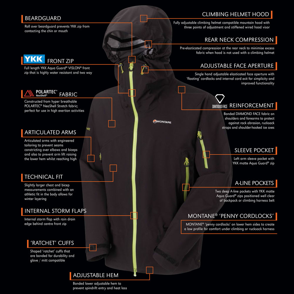 Montane Fast Alpine Stretch Neo Outdoor Jacket - AW16