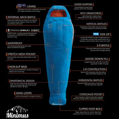Montane Minimus Sleeping Bag - SS19