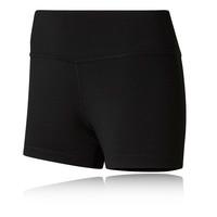 Reebok Workout Ready Hot Women's Shorts - SS19
