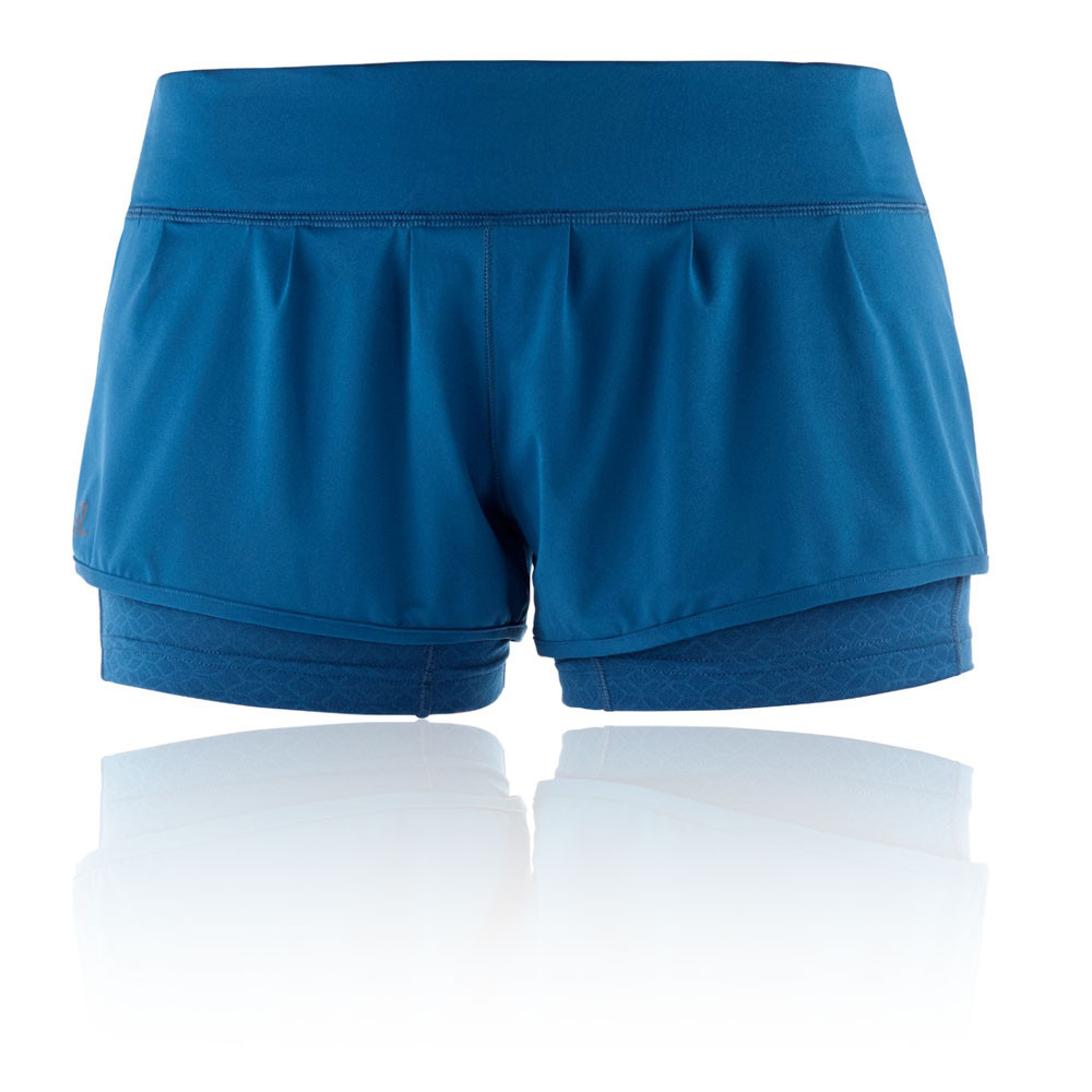 264cdfdf5d489 Salomon Mujer Elevate Aero Pantalones Cortos Azul Deporte Correr Running