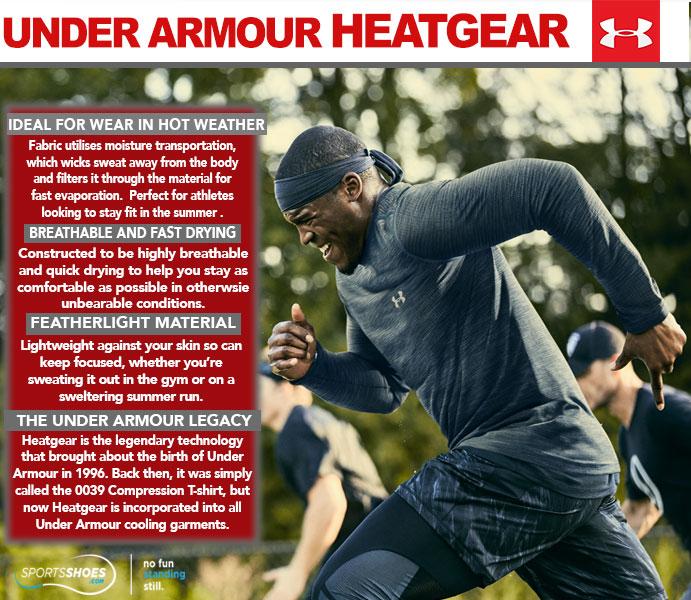 Under Armour Heatgear Ankle Crop Women's Training