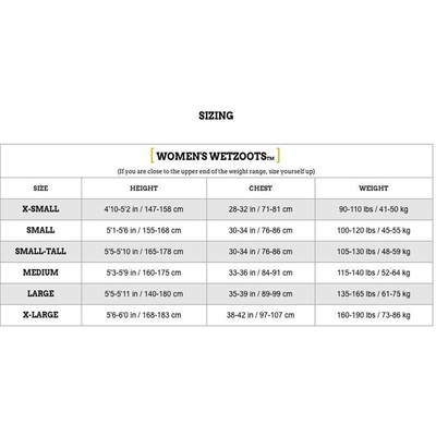 Zoot Women's Wikiwiki Wetsuit